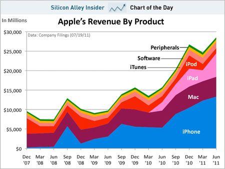 image from static6.businessinsider.com