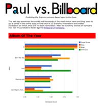 Paul-vs-billboard