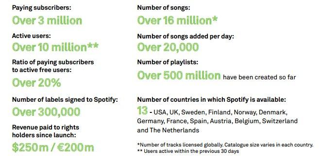 Spotify-stats-1