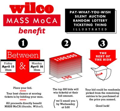 image from www.massmoca.org