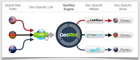 Georiot-screenshot
