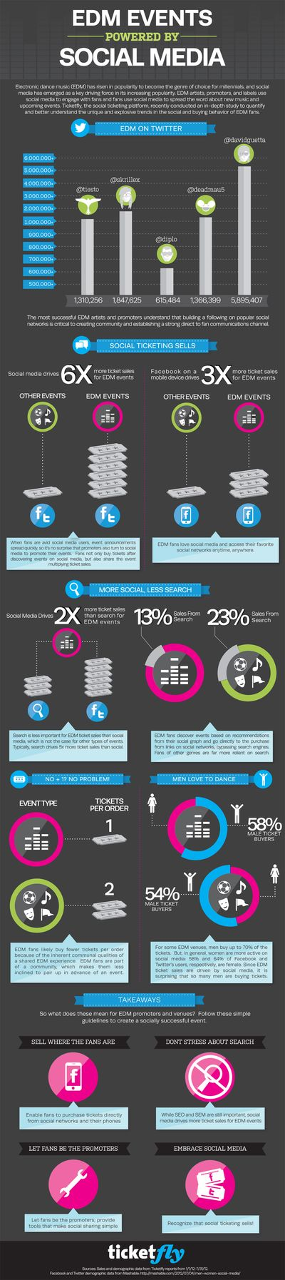 Ticketfly-Final-InfoGraphic-(1)