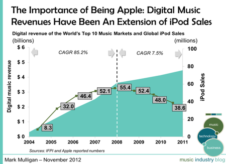 The-importance-of-being-apple