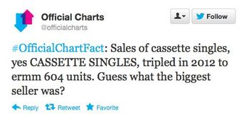 Official-charts-cassette-singles