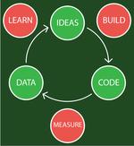 Lean-startup-process-lg (1)