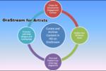 Orastream-for-artists