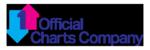 Official-charts-company-logo