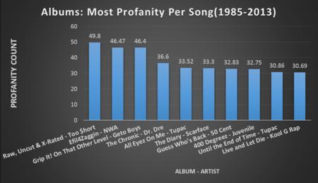 Filthiest-Albums-4