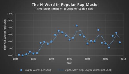 N-WORD9