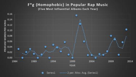 Homophobic-Slur-10