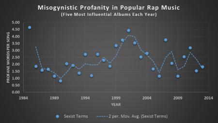 Misogynist-Lyrics-11