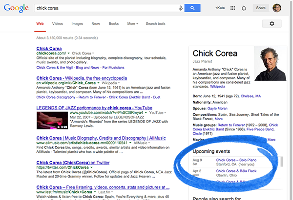 Chick-corea-graph