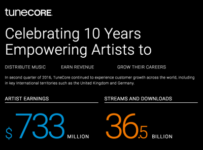 image from www.tunecore.com