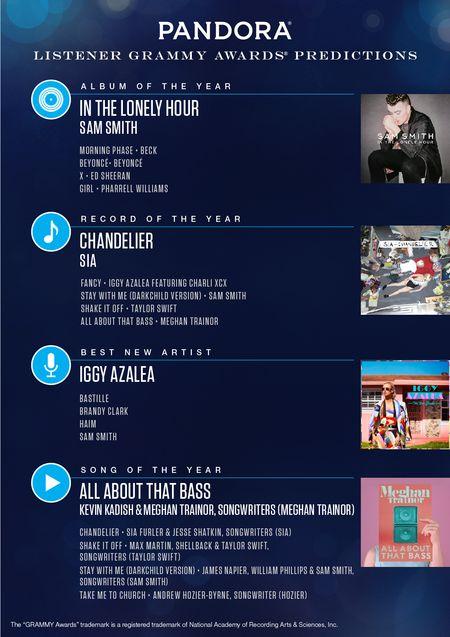 864_GrammyPredictionsVisual_FINAL_Blog