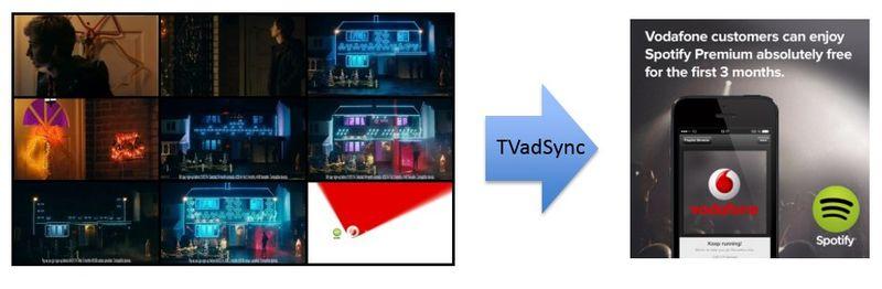 03 TVadSync
