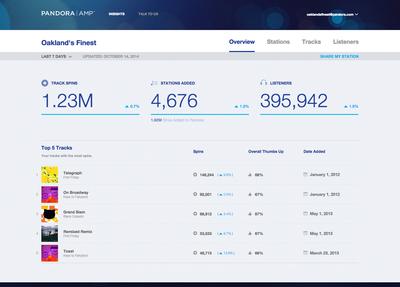 FINAL_AMP screenshot Overview