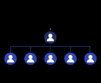 Family_same_address