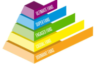 Fan Pyramid