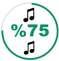 75% music