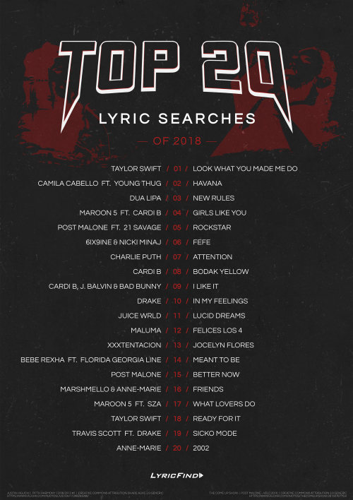 Lyric-searches-2018_infographic-01