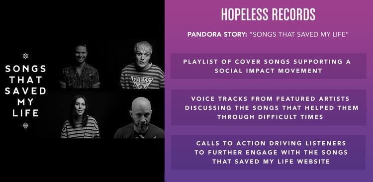 Hopeless+Case+Study
