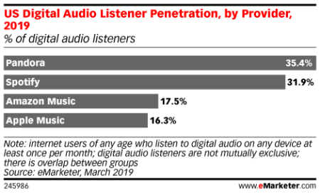 image from contentstorage-nax1.emarketer.com