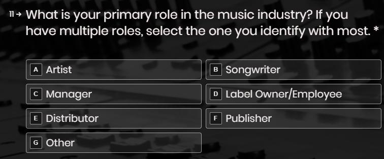 Spotify Provider Directory Q2