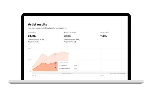 Metrics_in_Spotify_Ad_Studio