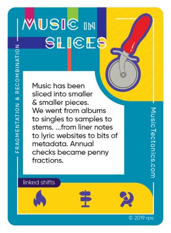 MusicInSlicesFragmentation