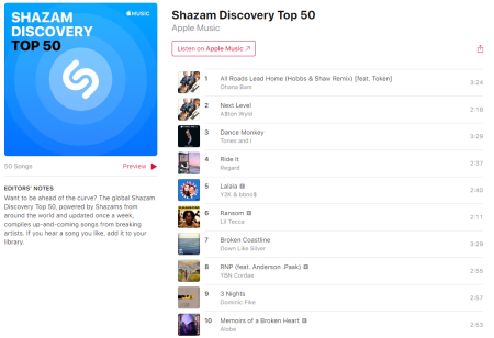 Shazam Discovery Top 50 on Apple Music